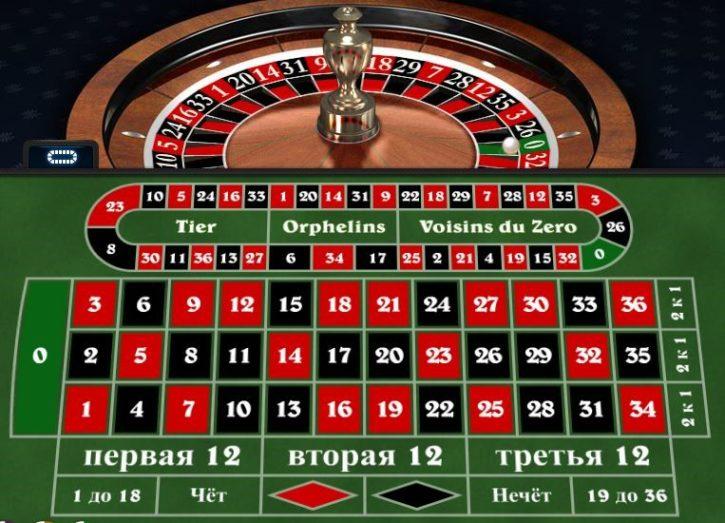 Как можно обыграть рулетку в казино где играть онлайн казино