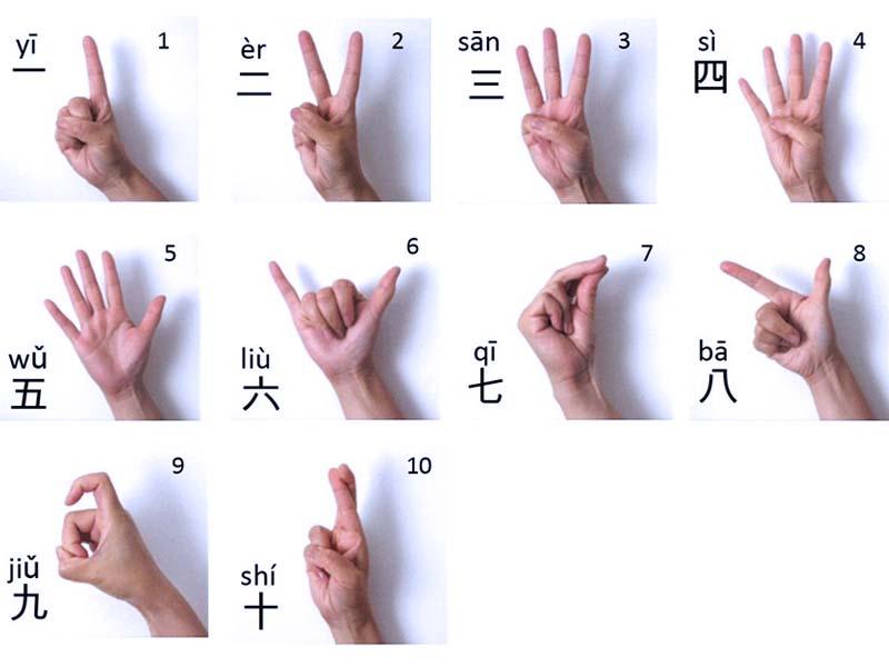 Китайские цифры