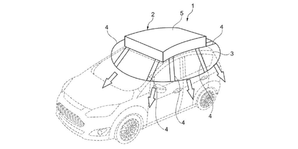 Лучшие новости о новом патенте от Ford