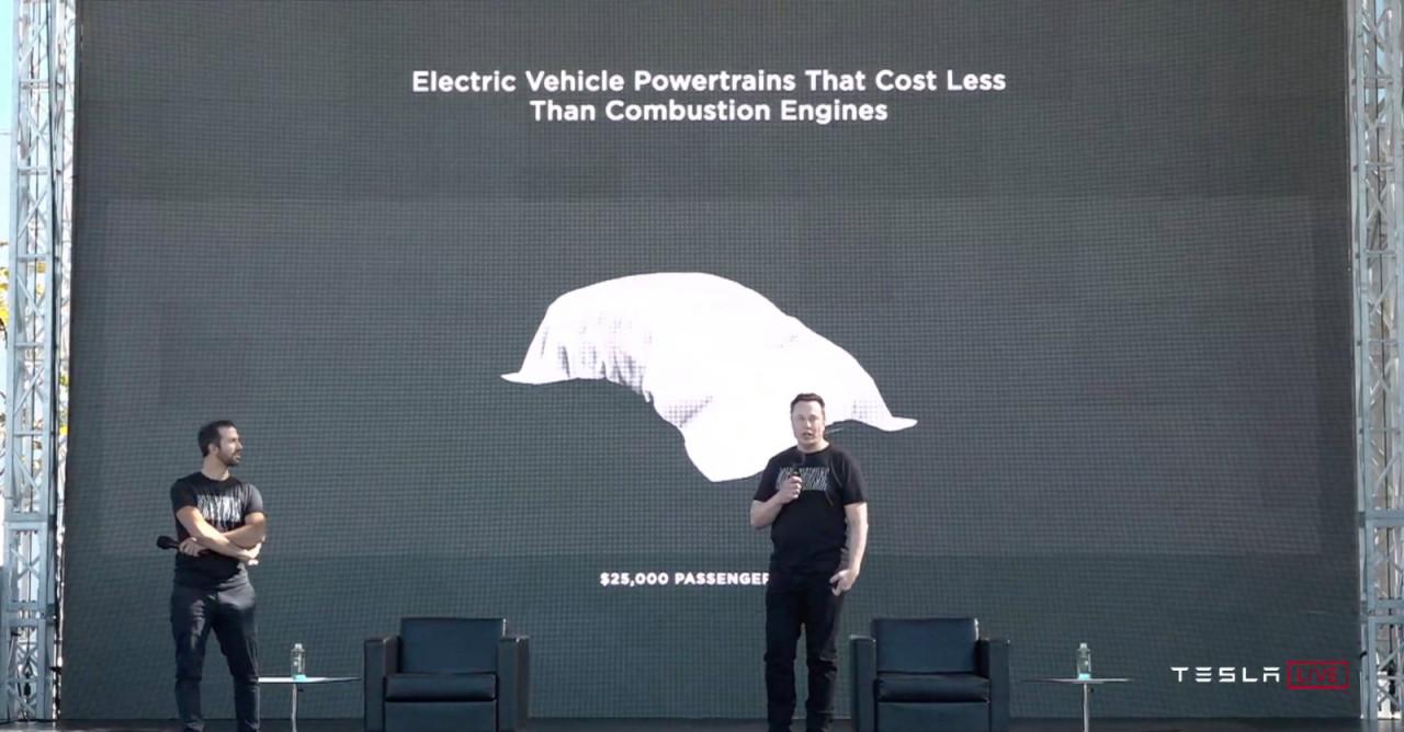 Лучшие новости: Tesla в скором будущем выпустит новый электромобиль.