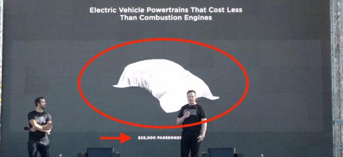 Лучшие новости: Tesla