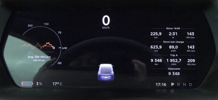 Лучшие новости о возможностях Tesla Model S