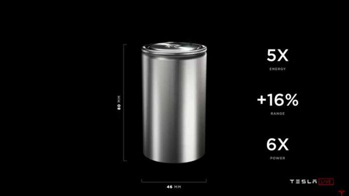 Лучшие новости о производстве аккумуляторов Tesla