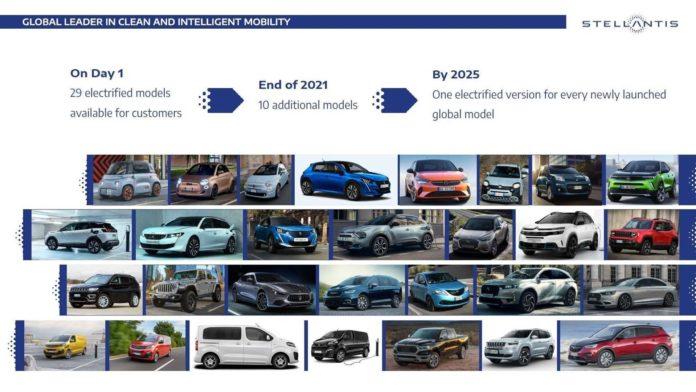 Лучшие новости о выпуске 10 новых электрокаров от Peugeot и Fiat
